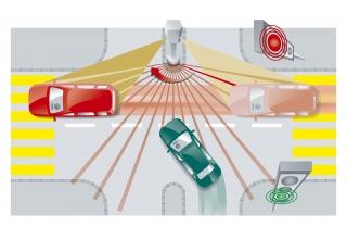 Laser Radarfalle - Grafik